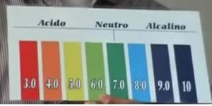 Como medir el ph
